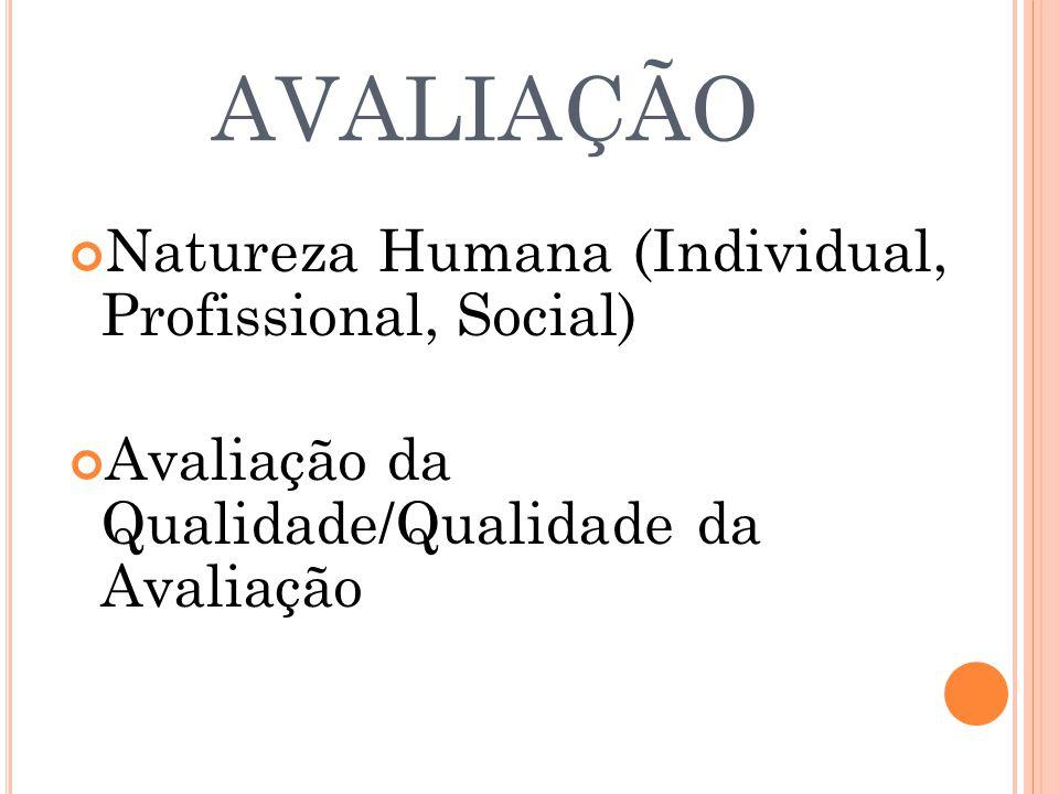 AVALIAÇÃO Natureza Humana (Individual, Profissional, Social)