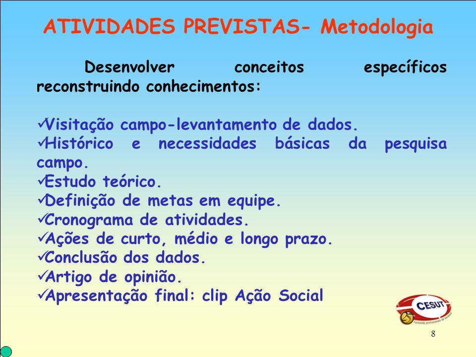 ATIVIDADES PREVISTAS- Metodologia