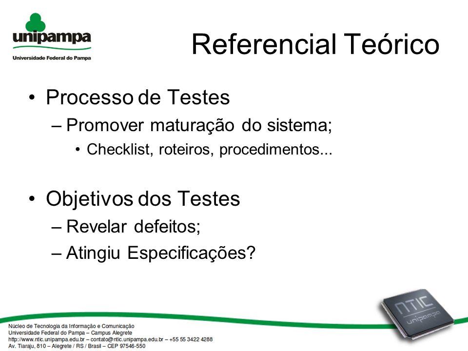 Referencial Teórico Processo de Testes Objetivos dos Testes