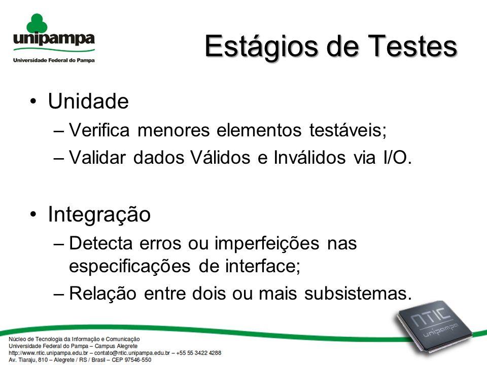 Estágios de Testes Unidade Integração