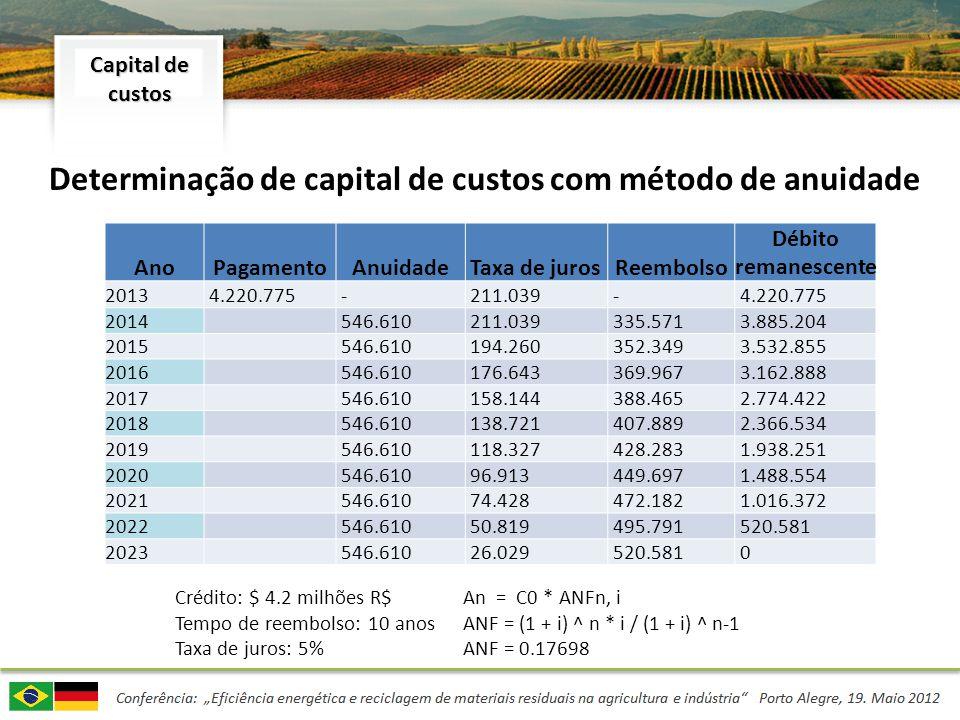 Determinação de capital de custos com método de anuidade