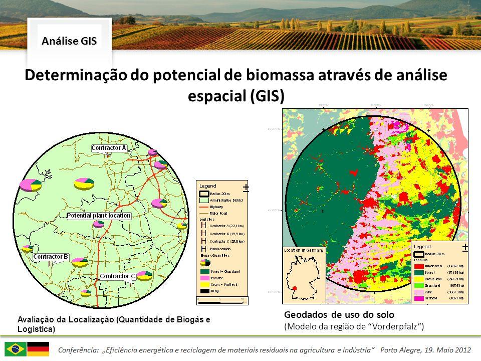 Análise GIS Determinação do potencial de biomassa através de análise espacial (GIS) Geodados de uso do solo.