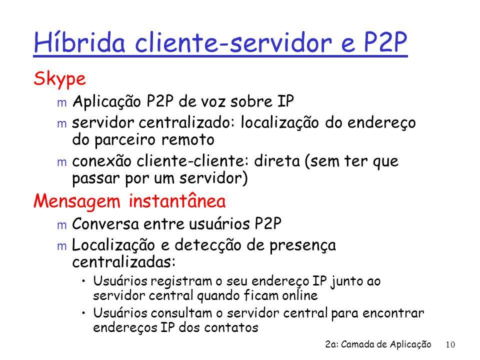 Híbrida cliente-servidor e P2P