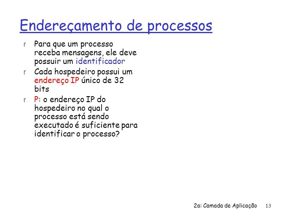 Endereçamento de processos