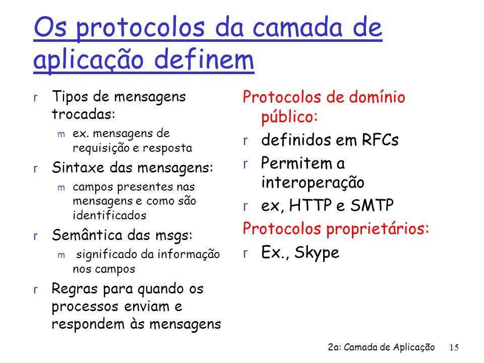Os protocolos da camada de aplicação definem