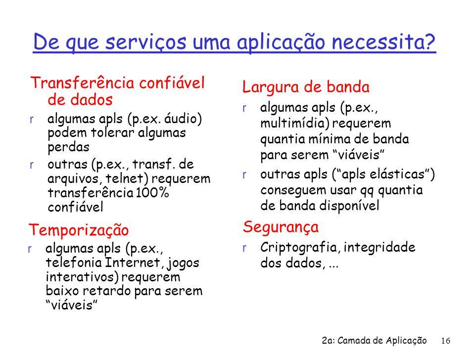 De que serviços uma aplicação necessita