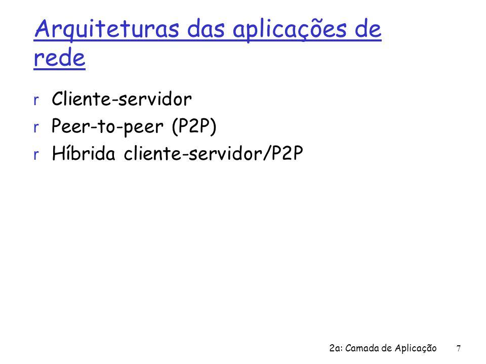 Arquiteturas das aplicações de rede