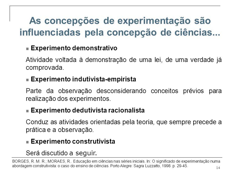 As concepções de experimentação são influenciadas pela concepção de ciências...