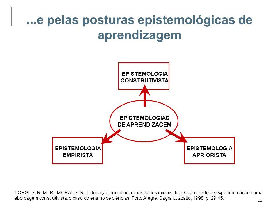...e pelas posturas epistemológicas de aprendizagem