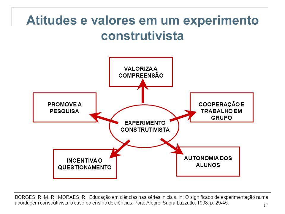 Atitudes e valores em um experimento construtivista