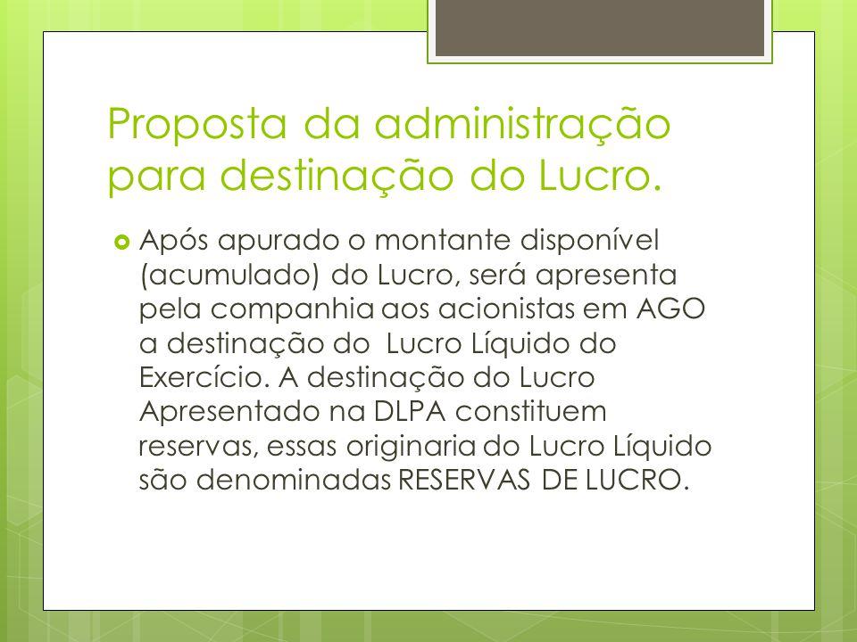 Proposta da administração para destinação do Lucro.
