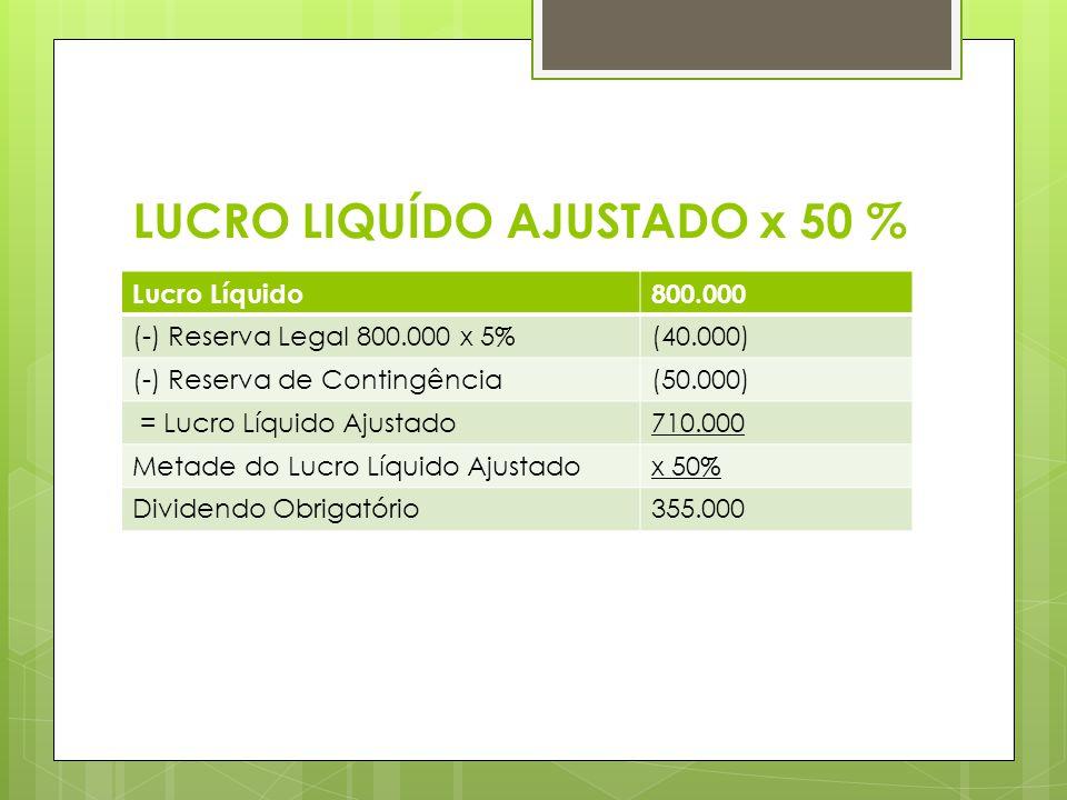 LUCRO LIQUÍDO AJUSTADO x 50 %