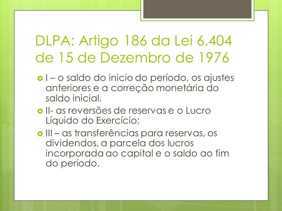 DLPA: Artigo 186 da Lei 6.404 de 15 de Dezembro de 1976