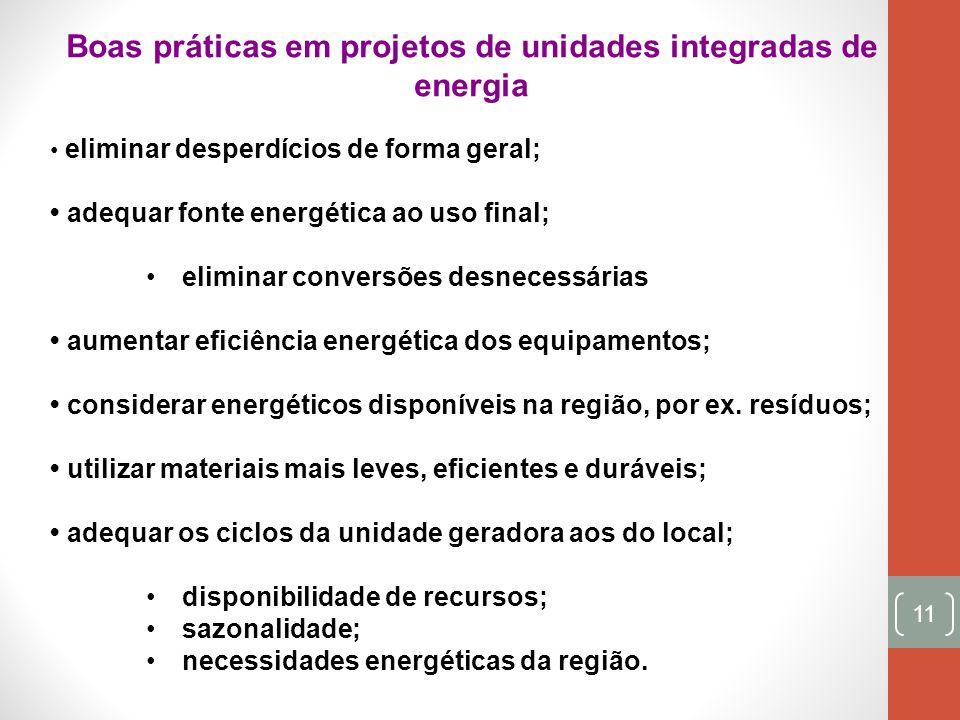 Boas práticas em projetos de unidades integradas de energia