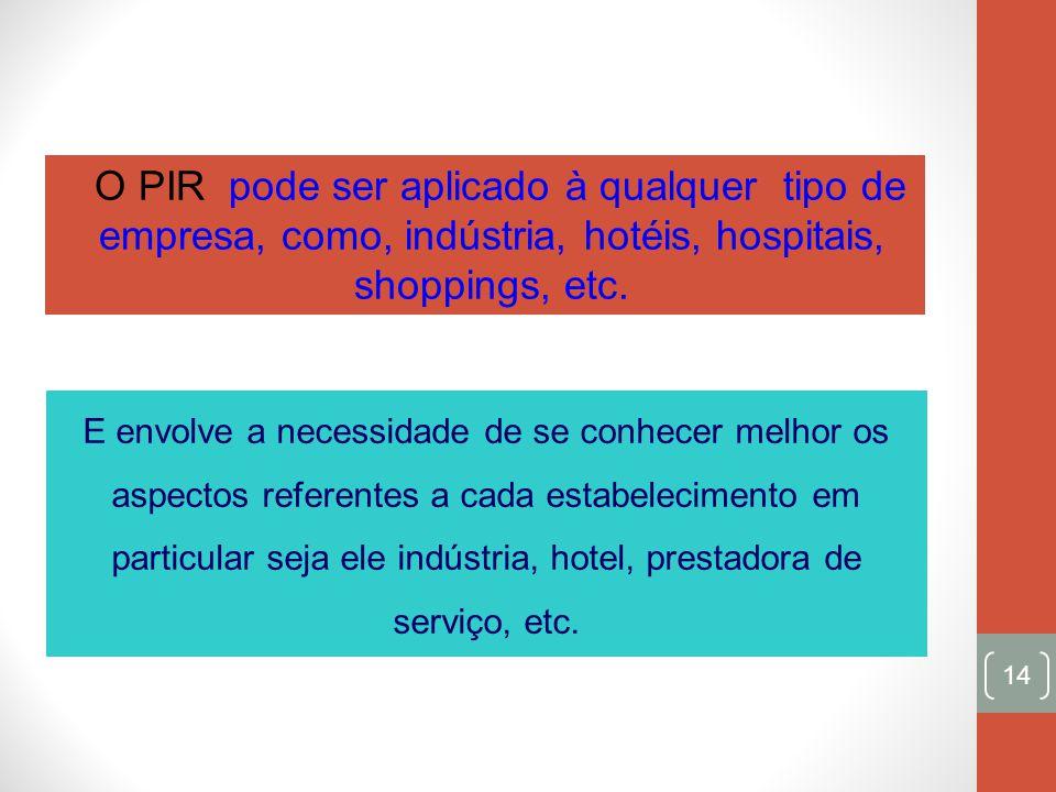 O PIR pode ser aplicado à qualquer tipo de empresa, como, indústria, hotéis, hospitais, shoppings, etc.