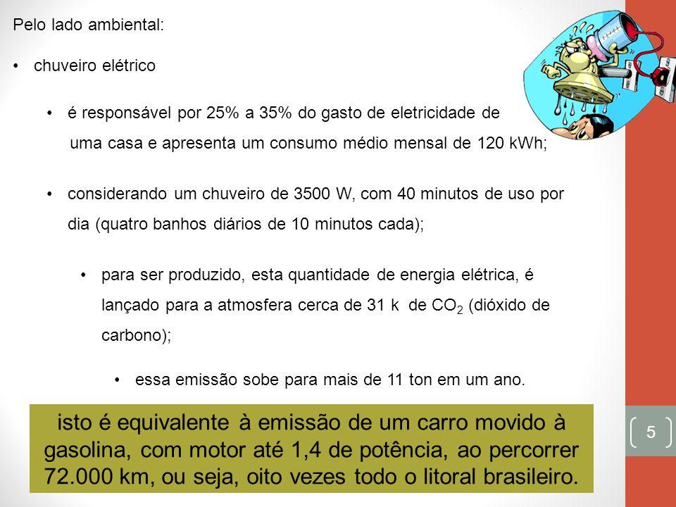 Pelo lado ambiental: chuveiro elétrico. é responsável por 25% a 35% do gasto de eletricidade de.