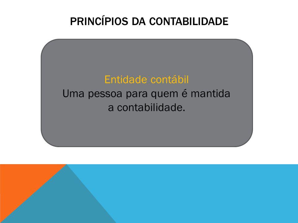 Princípios da Contabilidade