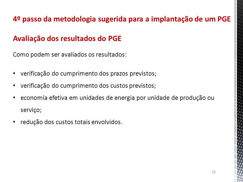 4º passo da metodologia sugerida para a implantação de um PGE
