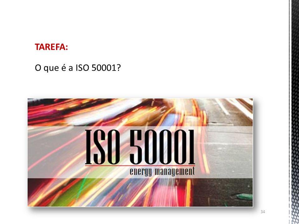 TAREFA: O que é a ISO 50001