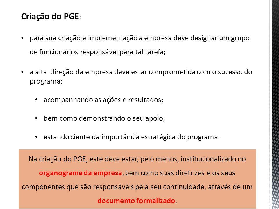 Criação do PGE: para sua criação e implementação a empresa deve designar um grupo de funcionários responsável para tal tarefa;