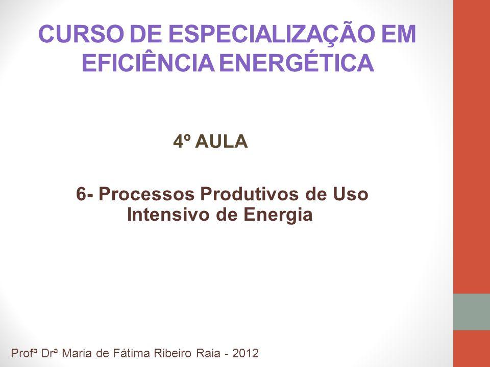 CURSO DE ESPECIALIZAÇÃO EM EFICIÊNCIA ENERGÉTICA