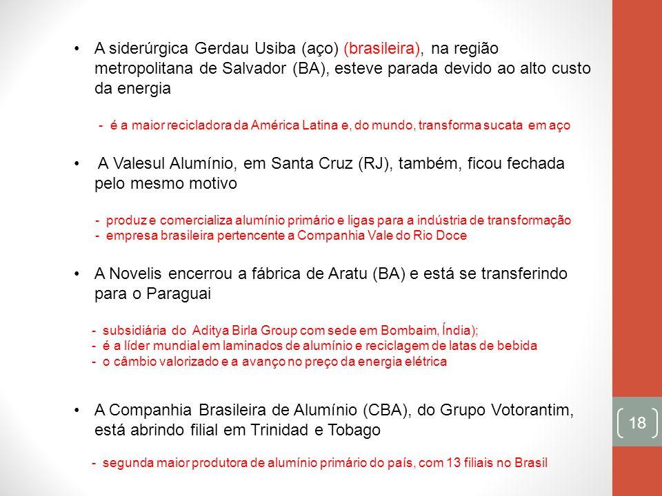 A siderúrgica Gerdau Usiba (aço) (brasileira), na região metropolitana de Salvador (BA), esteve parada devido ao alto custo da energia