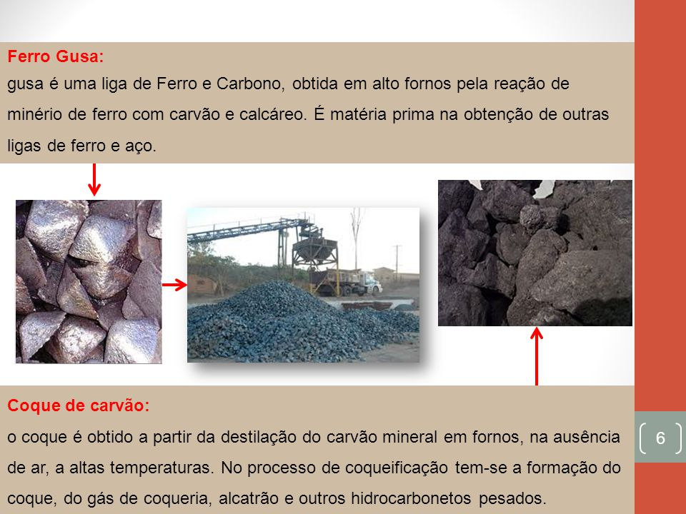 Ferro Gusa: