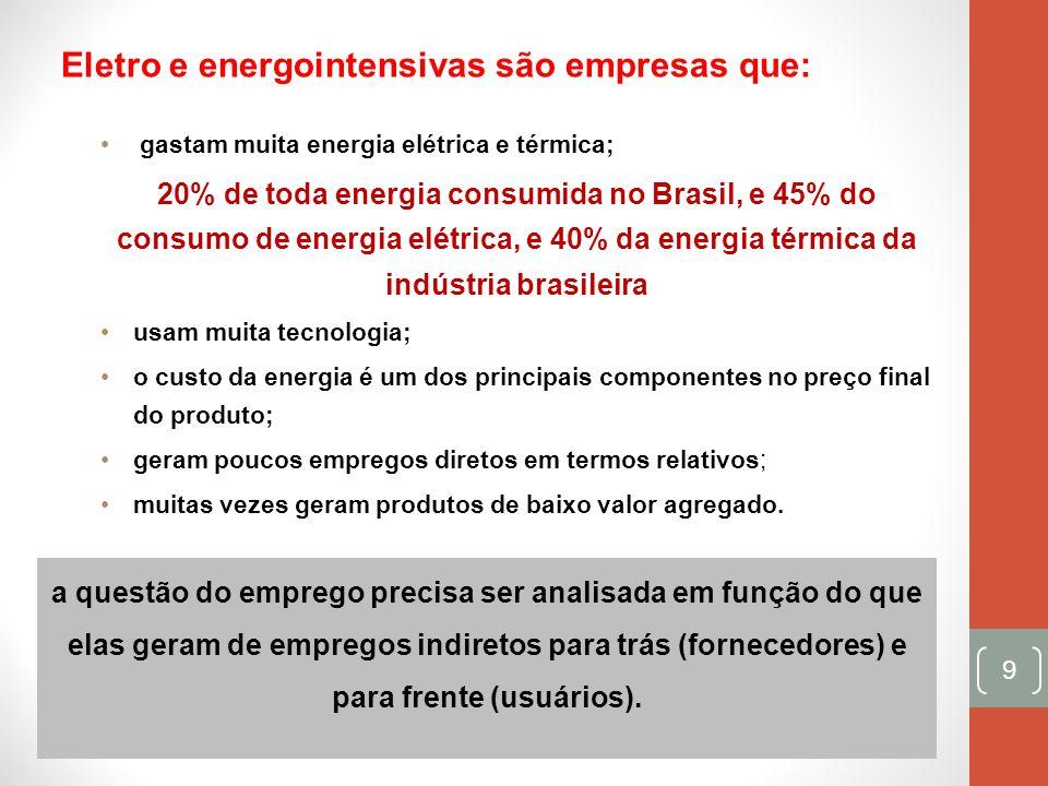 Eletro e energointensivas são empresas que: