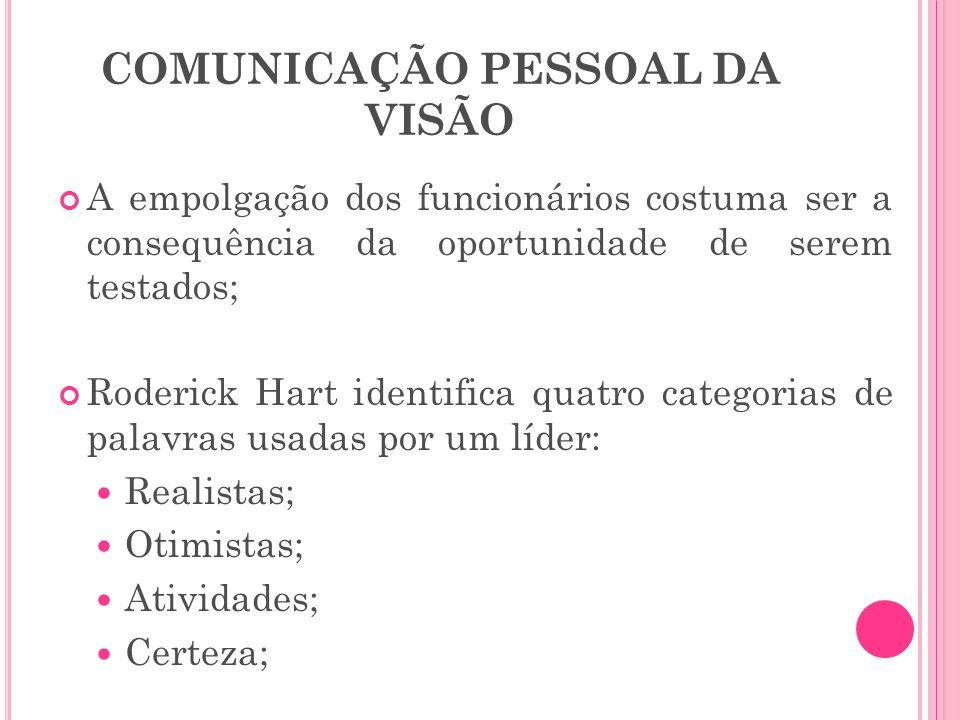 COMUNICAÇÃO PESSOAL DA VISÃO