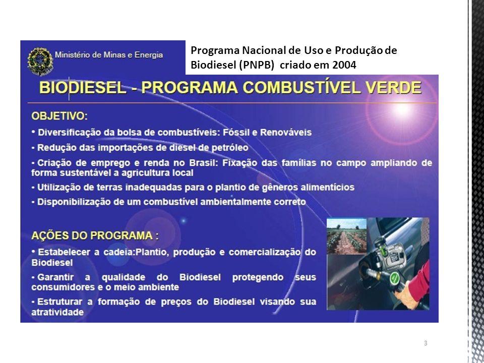 Programa Nacional de Uso e Produção de Biodiesel (PNPB) criado em 2004