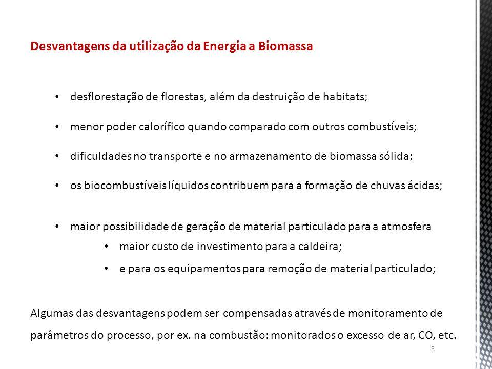 Desvantagens da utilização da Energia a Biomassa