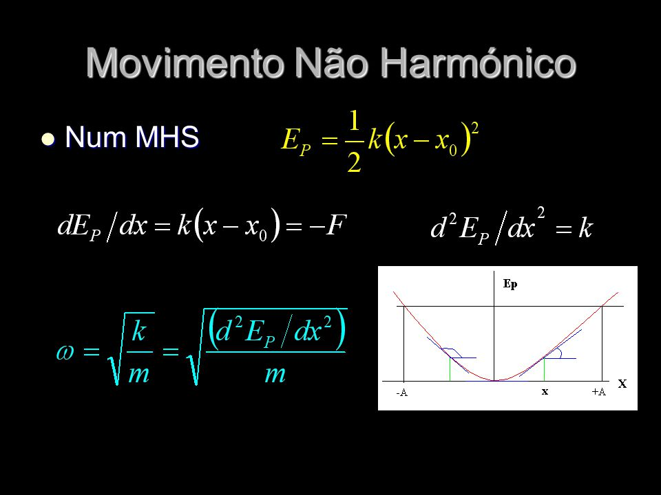 Movimento Não Harmónico