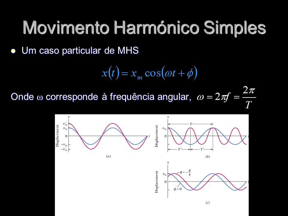 Movimento Harmónico Simples