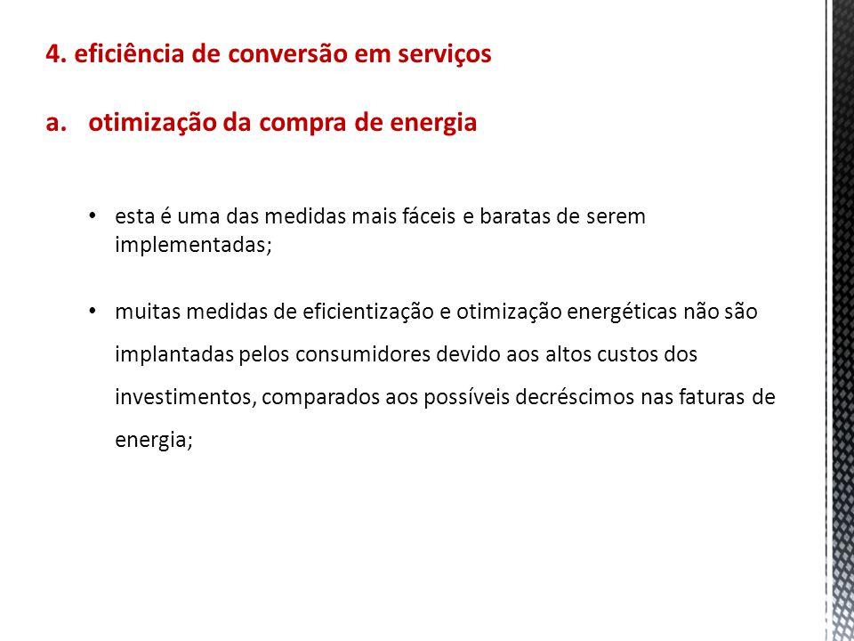 4. eficiência de conversão em serviços otimização da compra de energia