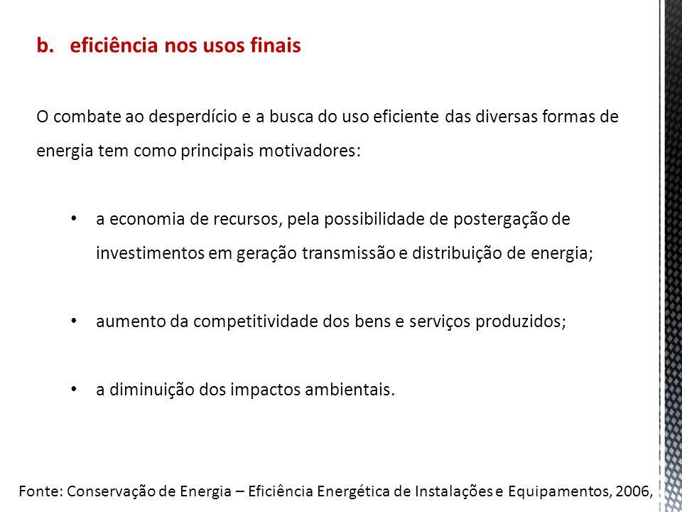 b. eficiência nos usos finais