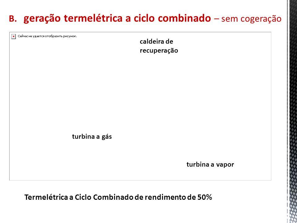 B. geração termelétrica a ciclo combinado – sem cogeração