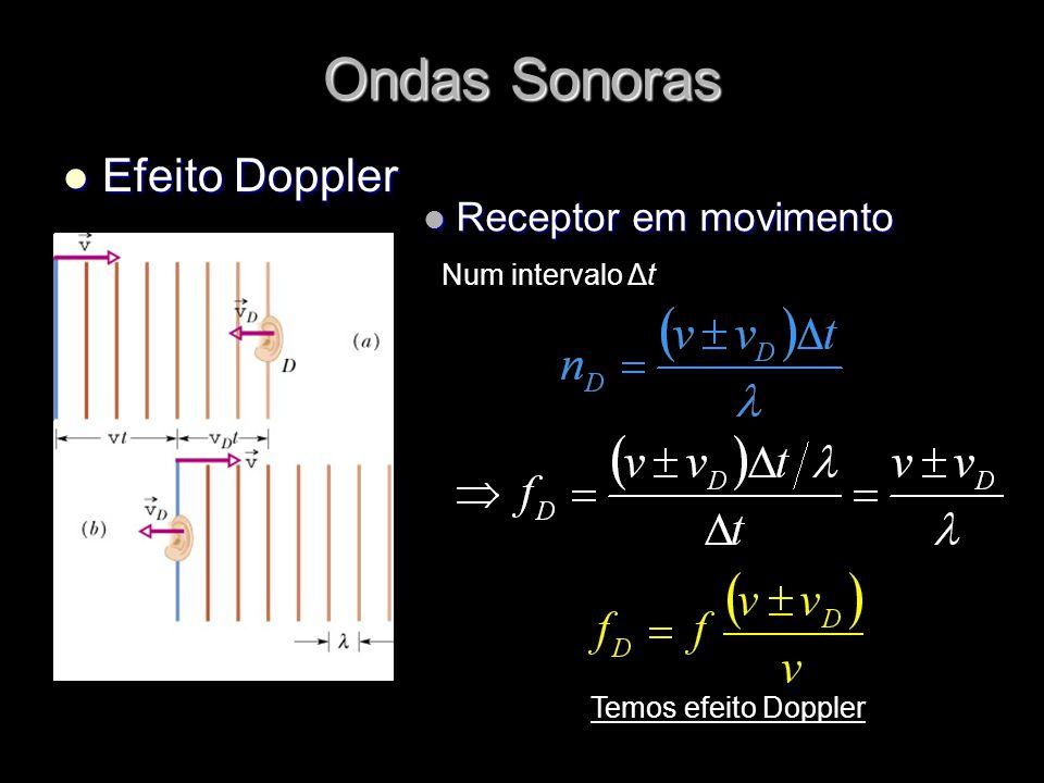 Ondas Sonoras Efeito Doppler Receptor em movimento Num intervalo Δt