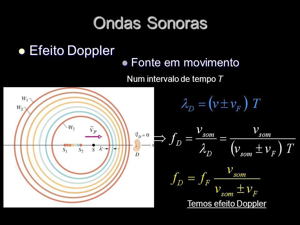Ondas Sonoras Efeito Doppler Fonte em movimento