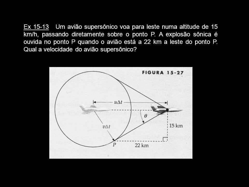 Ex 15-13 Um avião supersônico voa para leste numa altitude de 15 km/h, passando diretamente sobre o ponto P.