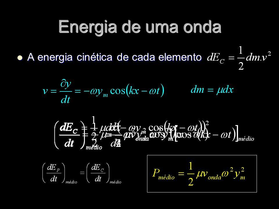 Energia de uma onda A energia cinética de cada elemento