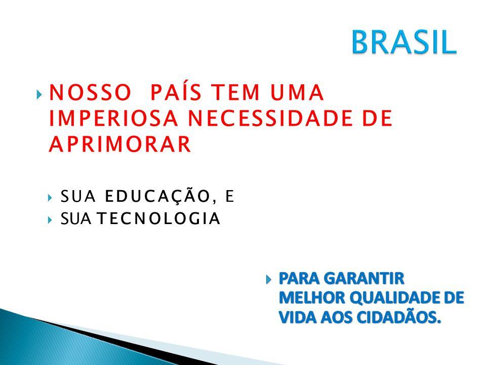BRASIL NOSSO PAÍS TEM UMA IMPERIOSA NECESSIDADE DE APRIMORAR