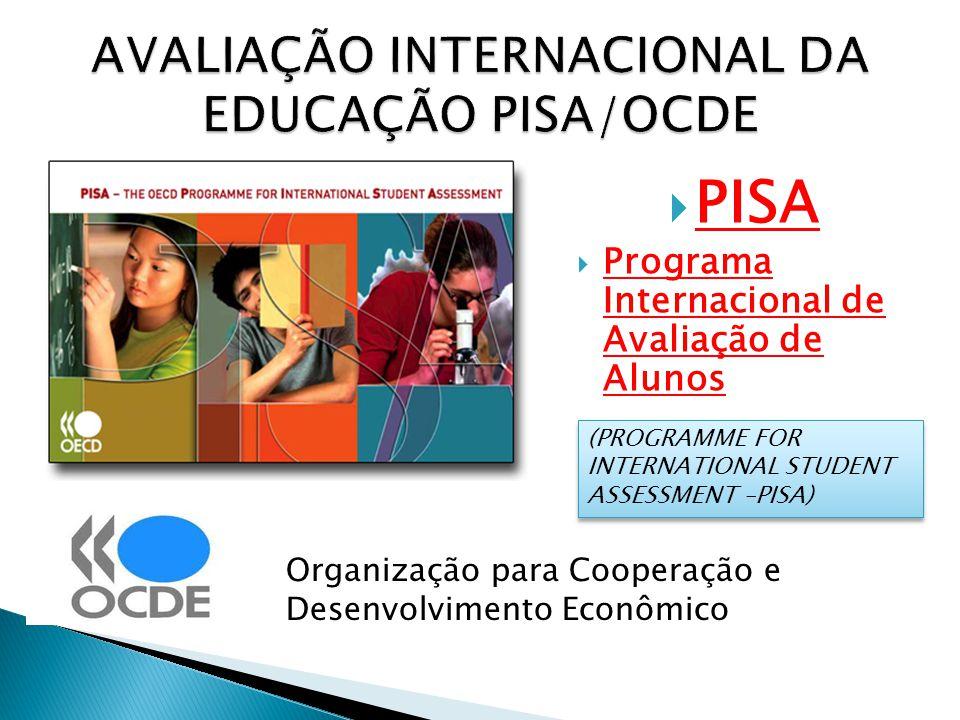 AVALIAÇÃO INTERNACIONAL DA EDUCAÇÃO PISA/OCDE