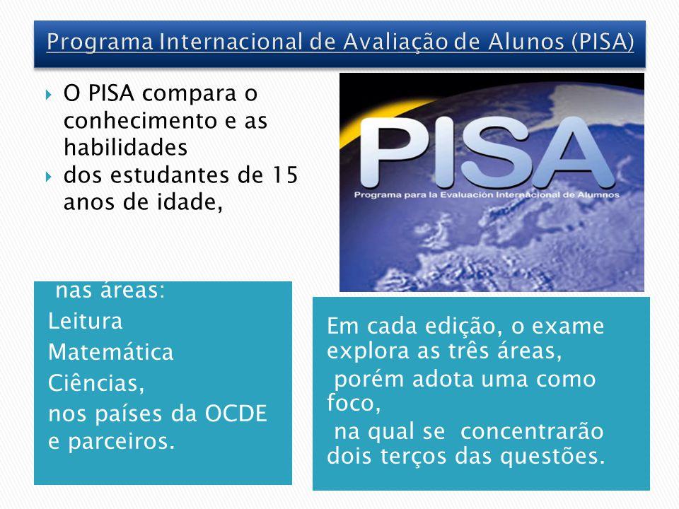 Programa Internacional de Avaliação de Alunos (PISA)