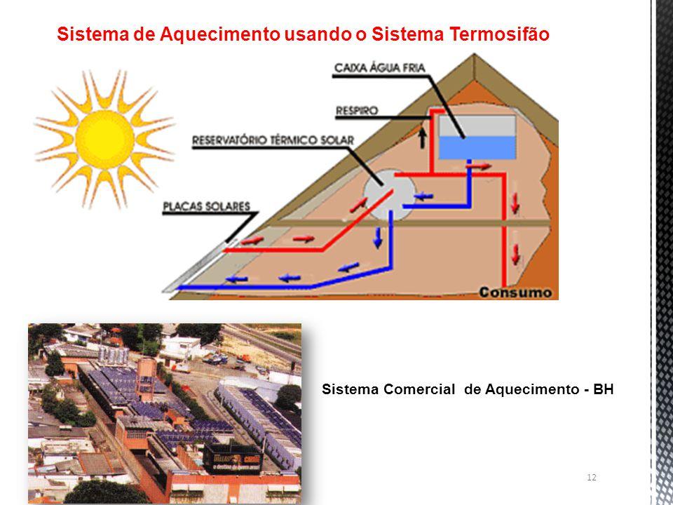 Sistema de Aquecimento usando o Sistema Termosifão