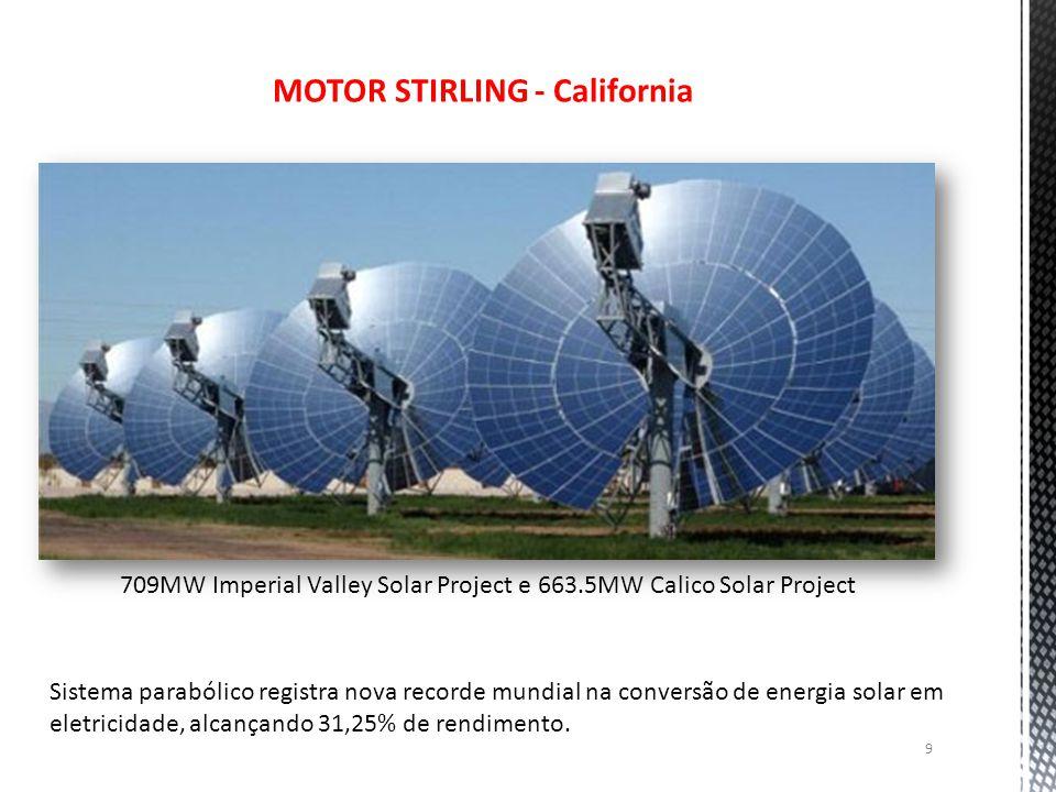 MOTOR STIRLING - California