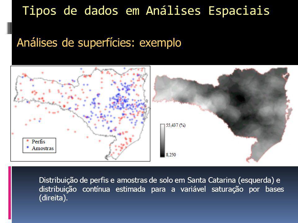 Tipos de dados em Análises Espaciais
