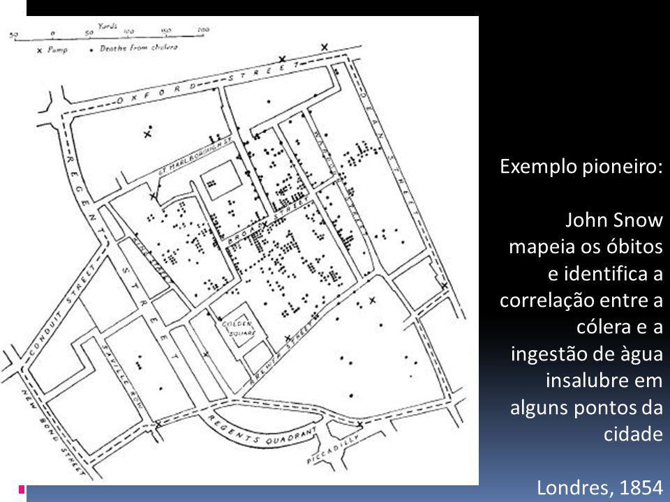 Exemplo pioneiro: John Snow mapeia os óbitos e identifica a correlação entre a cólera e a ingestão de àgua insalubre em alguns pontos da cidade.