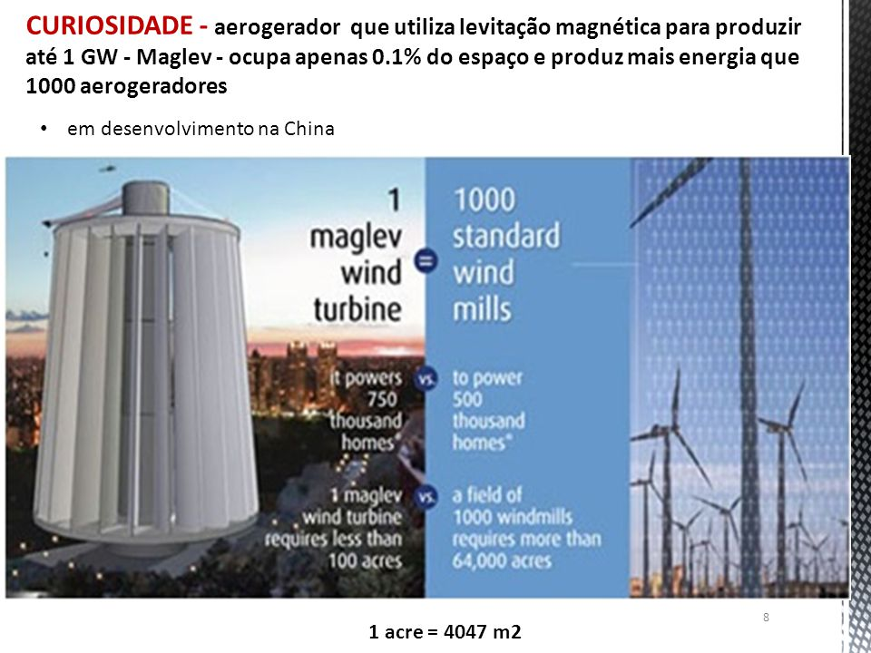 CURIOSIDADE - aerogerador que utiliza levitação magnética para produzir até 1 GW - Maglev - ocupa apenas 0.1% do espaço e produz mais energia que 1000 aerogeradores