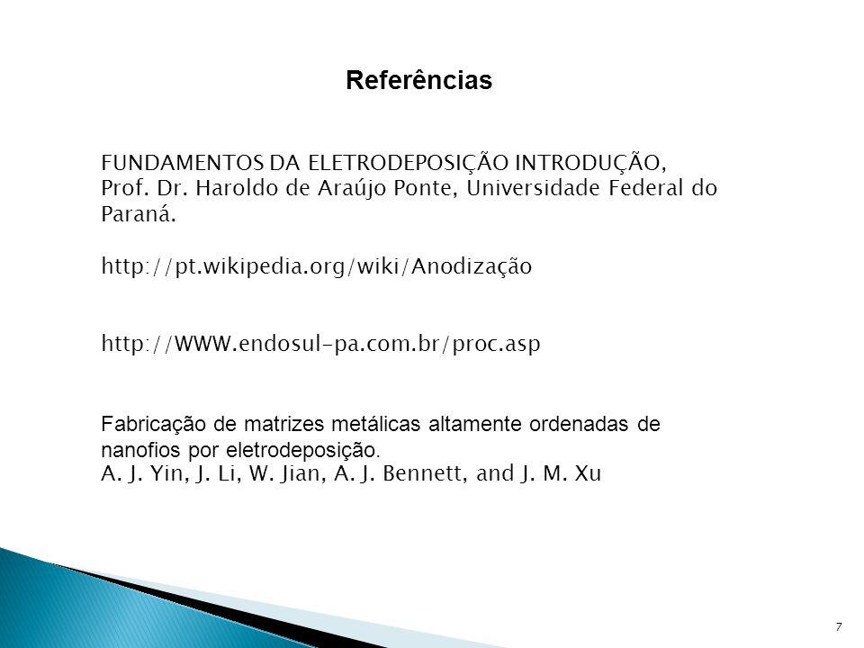 Referências FUNDAMENTOS DA ELETRODEPOSIÇÃO INTRODUÇÃO,
