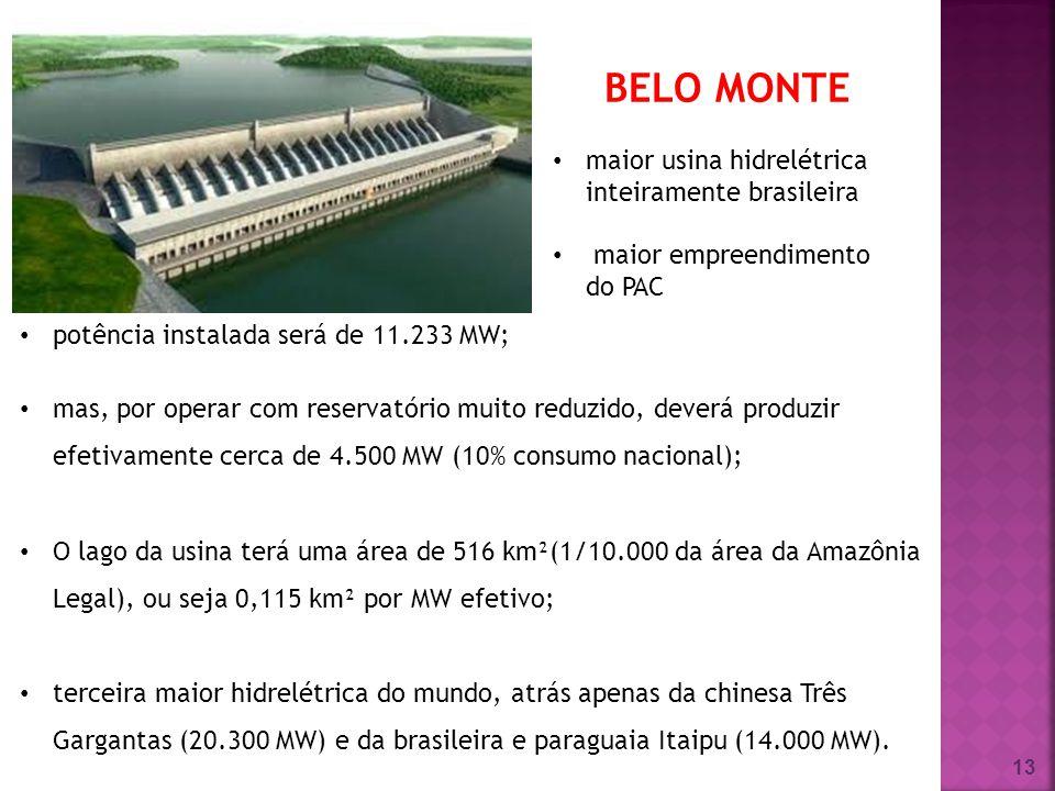 BELO MONTE maior usina hidrelétrica inteiramente brasileira